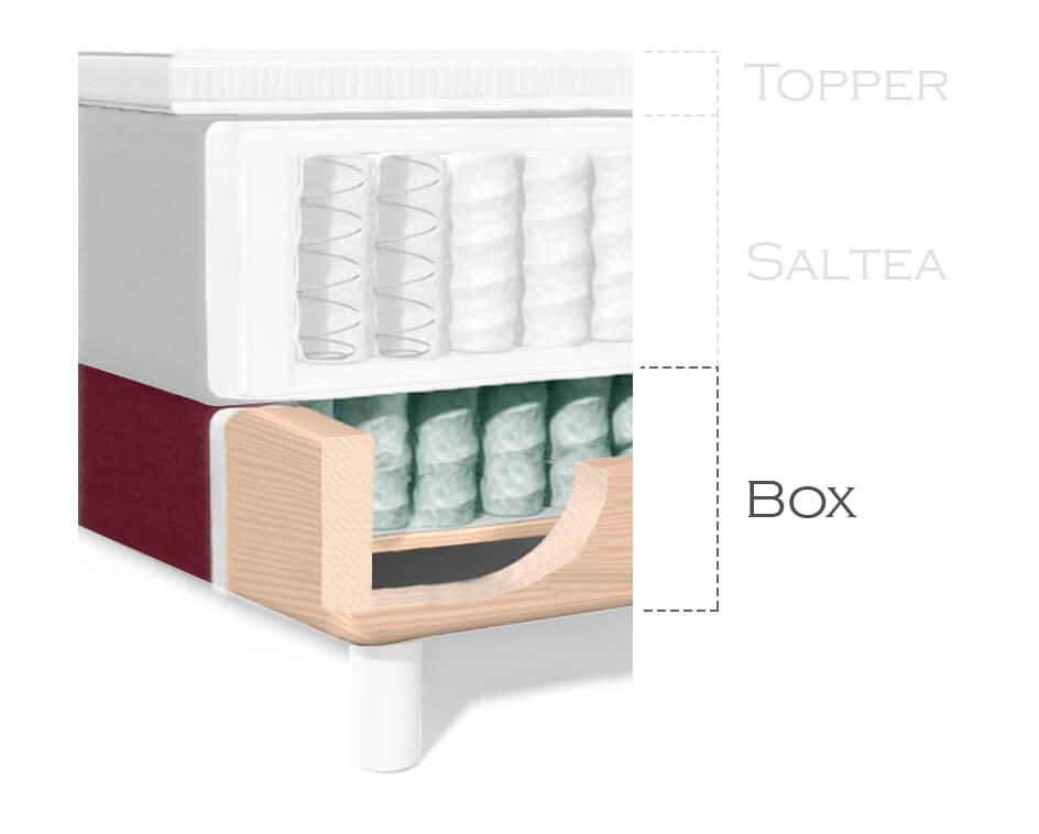 Structura BoxSpring Box